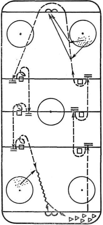 Упражнения хоккей схемы