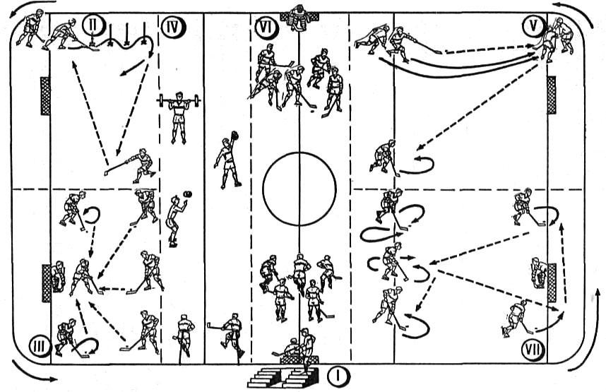 Круговая тренировка по «