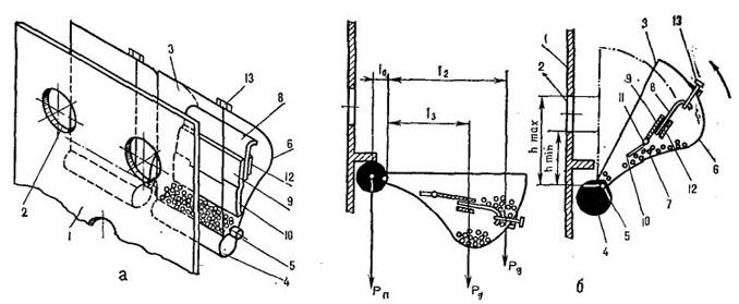 Схемы поворотной мишени: а)